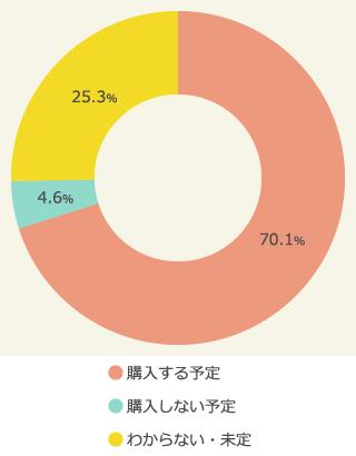 161107_%e3%83%9e%e3%82%a4%e3%82%af%e3%83%ad%e3%83%9f%e3%83%ab01